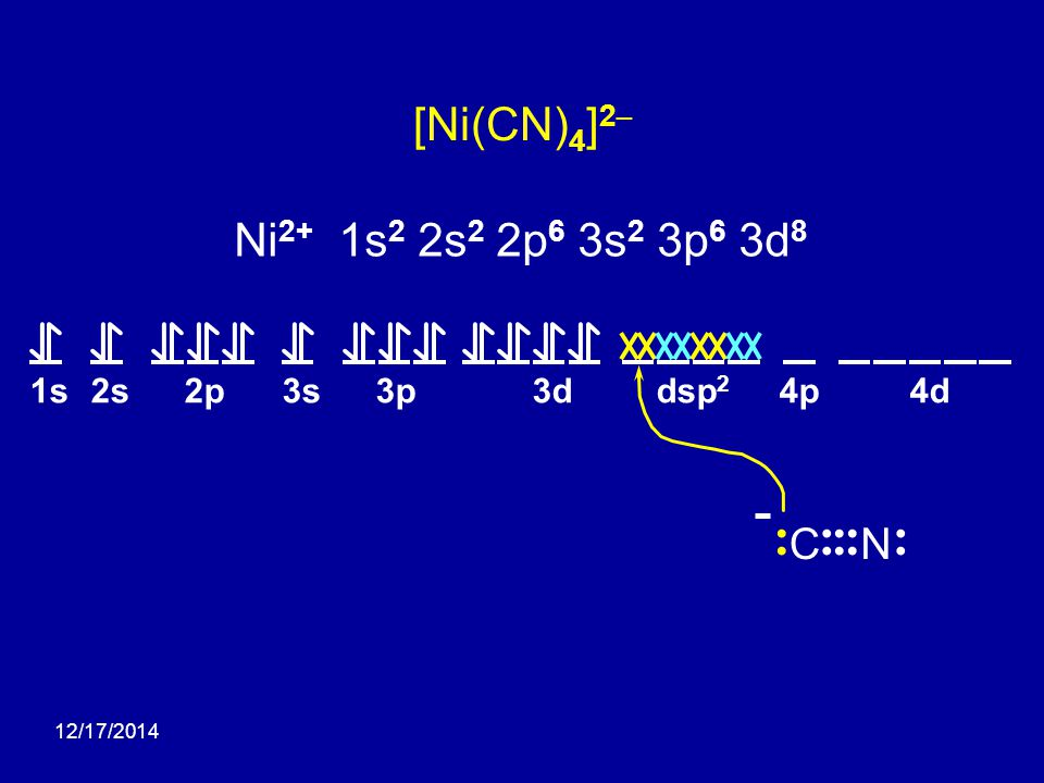[Ni(CN)4]2– Ni2+ 1s2 2s2 2p6 3s2 3p6 3d8 C N 1s 2s 2p 3s 3p 3d dsp2 4d